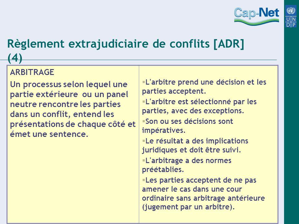 Règlement extrajudiciaire de conflits [ADR] (4)